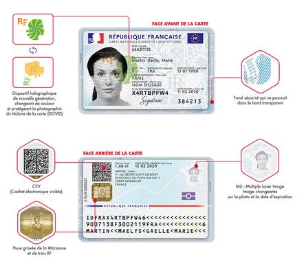 carte d'identité nationale 2021